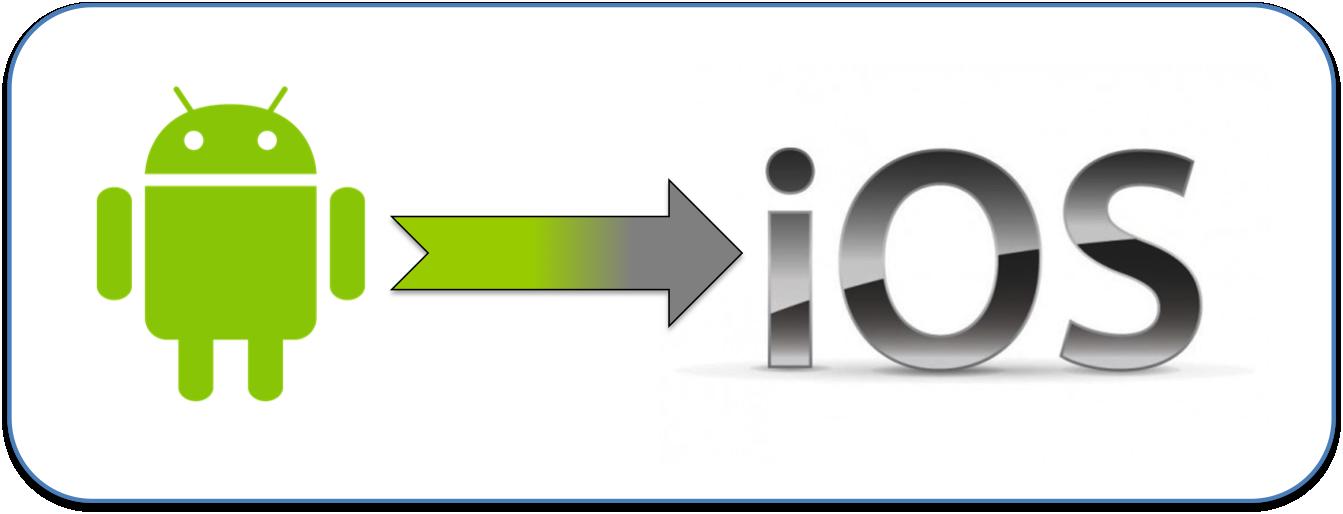 Exportar contactos de Android a iPhone