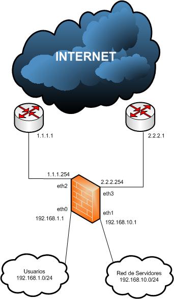 Diagrama_PBR