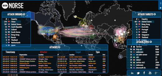 Ataques en tiempo real