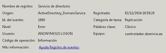 error 1988